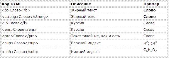 HTML-теги